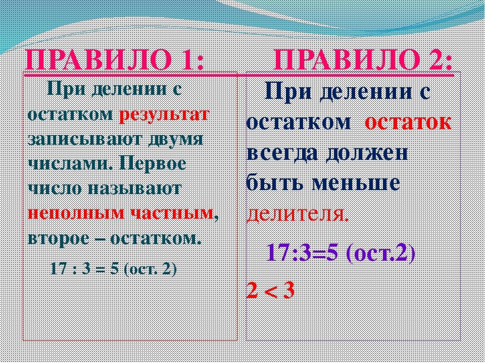 2 класс урок математики названия компонентов и результата деления фгос