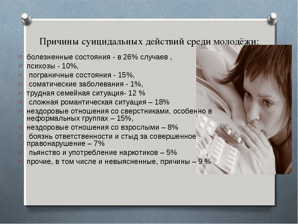 Причины суицидальных действий среди молодёжи: болезненные состояния - в 26% с...