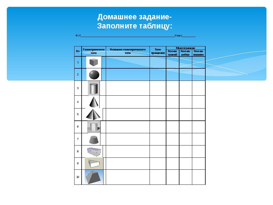 Домашнее задание- Заполните таблицу: