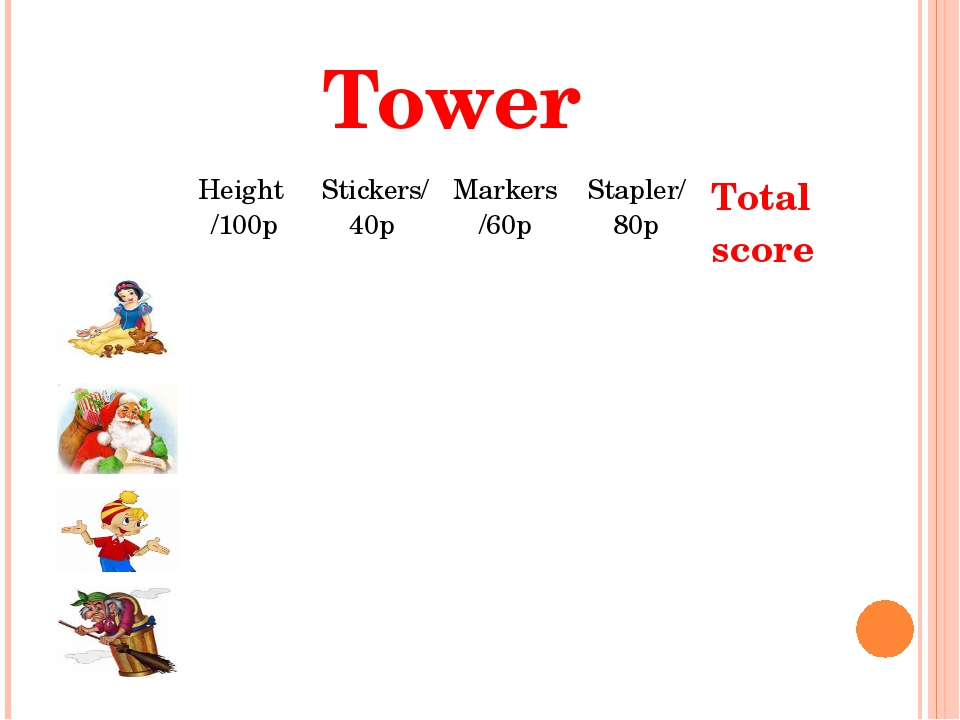 Tower Height /100p Stickers/ 40p Markers/60p Stapler/ 80p Total score