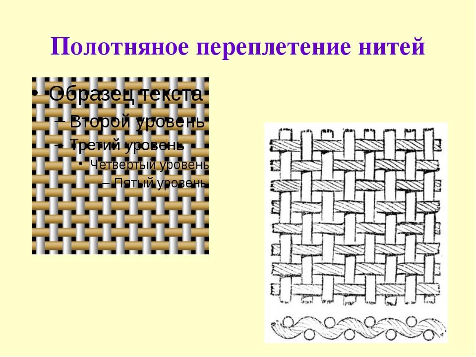 Полотняное переплетение нитей