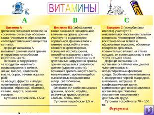 шк. № 21 г.Шарьи Костромской обл.  Вернуться ABC Витамин А (ретинол)