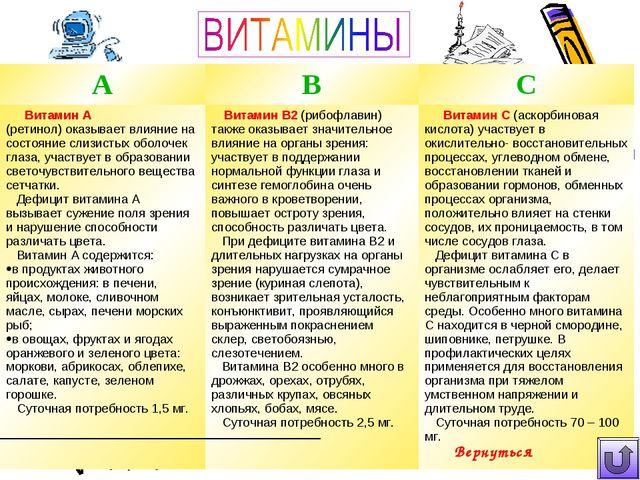 шк. № 21 г.Шарьи Костромской обл.  Вернуться ABC Витамин А (ретинол)...