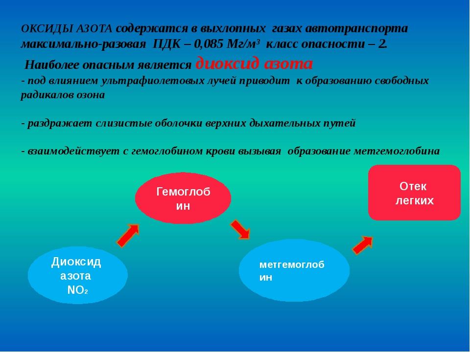 метгемоглобин Диоксид азота NO2 Гемоглобин Отек легких ОКСИДЫ АЗОТА содержатс...