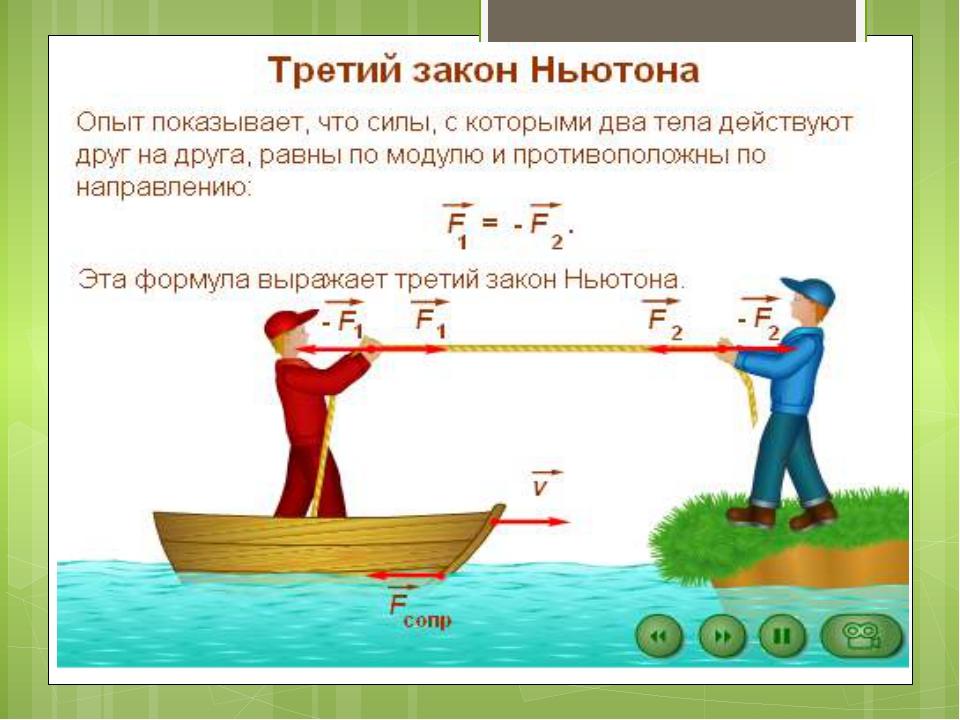 Почему трудно удержать в руках только что пойманную рыбу? Ответ: рыба, вытащ...