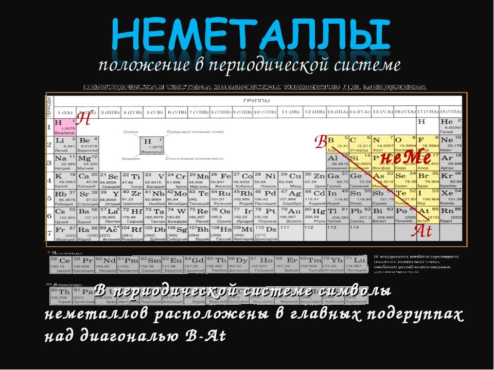 положение в периодической системе B At H неМе В периодической системе символ...