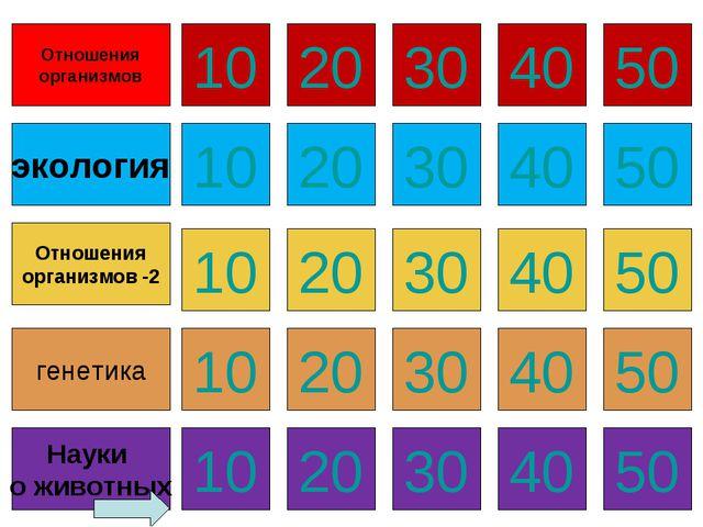 Отношения организмов 10 20 30 40 50 экология Отношения организмов -2 генетика...