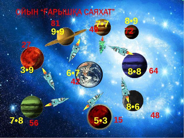 8•9 8•8 8•6 7•7 9•9 3•9 7•8 6•7 5•3 72 27 15 64 81 56 48 49 42