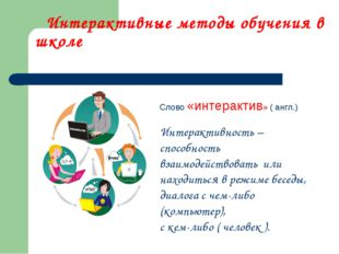 Интерактивные методы обучения в школе Слово «интерактив» ( англ.) Интерактив