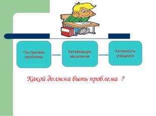 Постановка проблемы Активизация мышления Активность учащихся Какой должна быт