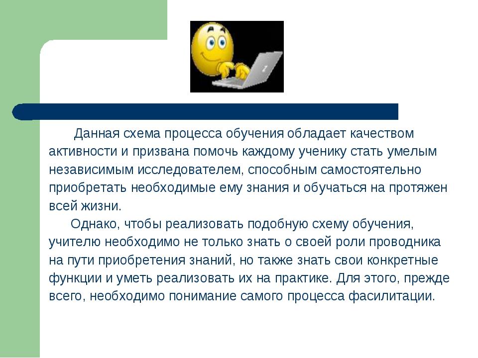 Данная схема процесса обучения обладает качеством активности и призвана помо...