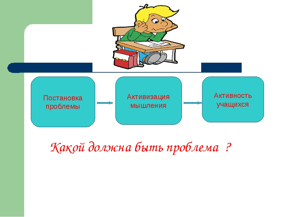 Постановка проблемы Активизация мышления Активность учащихся Какой должна быт...