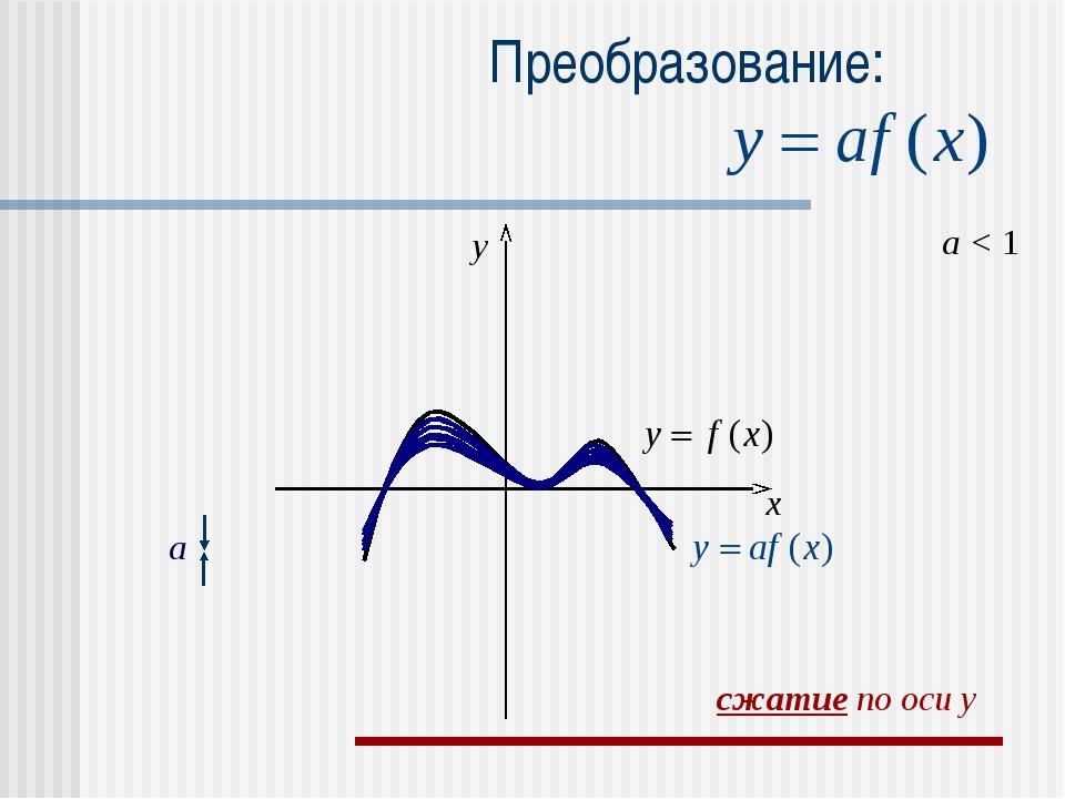 Преобразование: a < 1 a x y сжатие по оси y