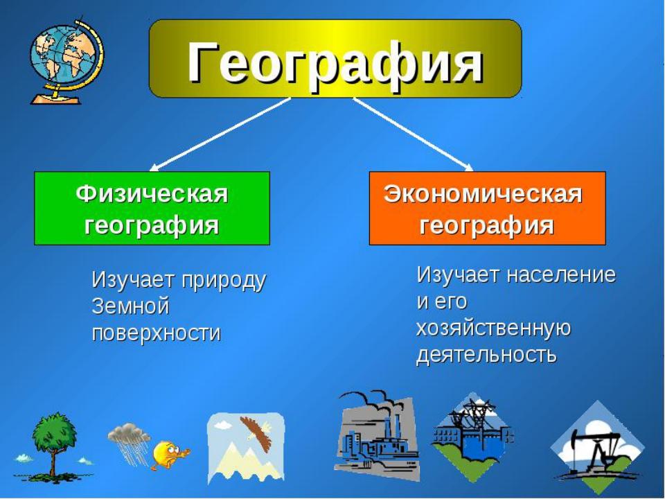 Основные разделы географии Физическая география Социально – экономическая ге...