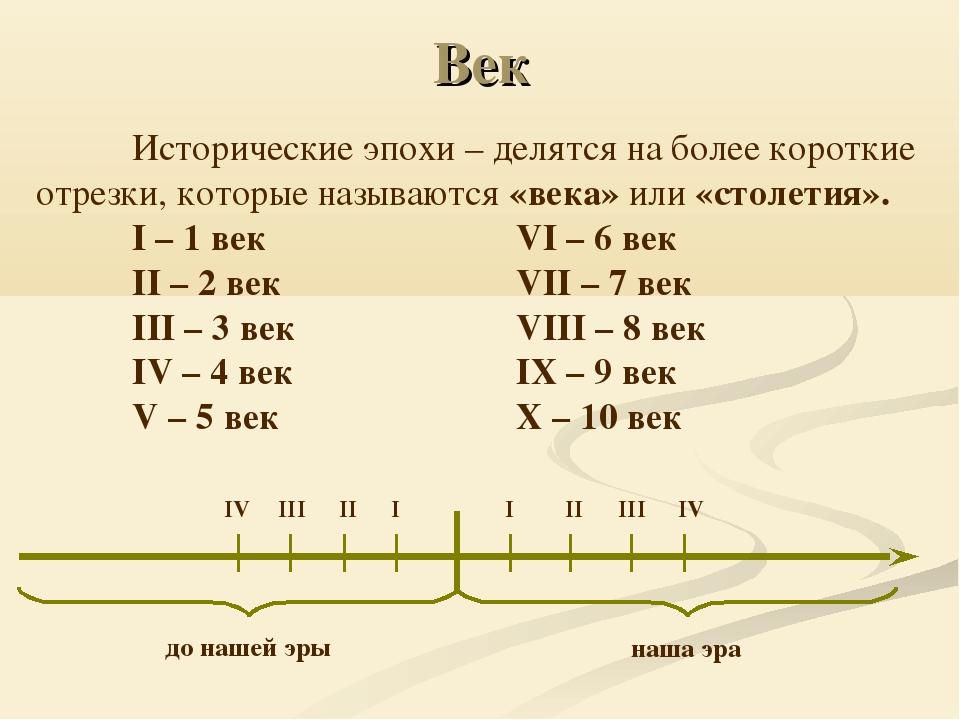 Век до нашей эры наша эра IV III II I I II III IV Исторические эпохи – делят...