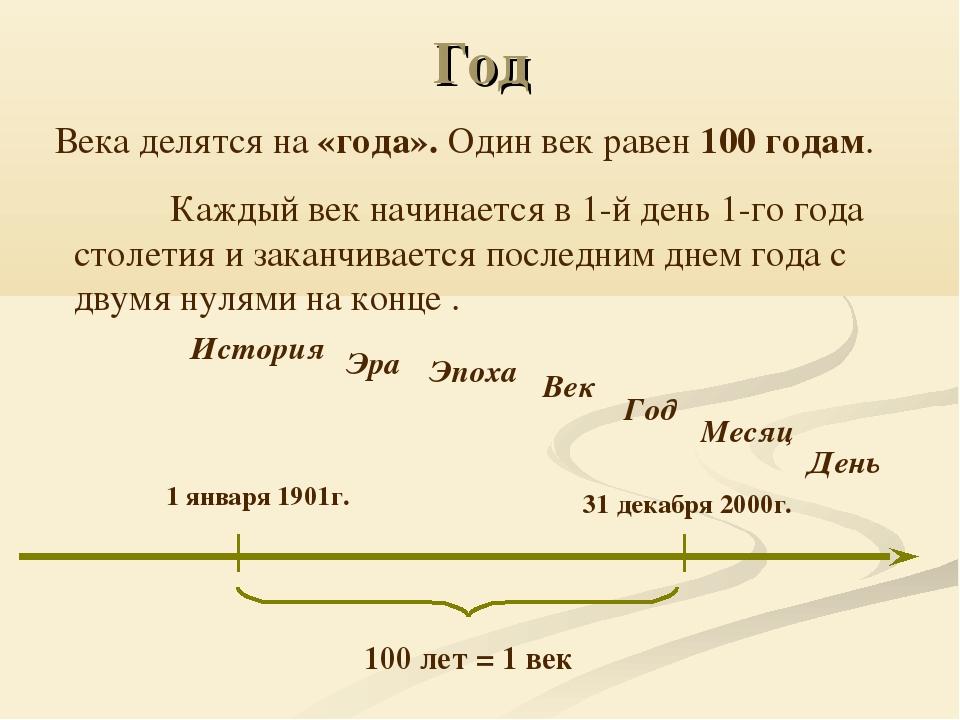 Год Века делятся на «года». Один век равен 100 годам. Каждый век начинается...