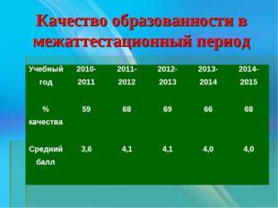 Качество образованности в межаттестационный период Учебный год2010-20112011