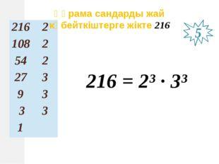 216 = 2³ ∙ 3³ Құрама сандарды жай көбейткіштерге жікте 216 5 216 2 108 2 54 2