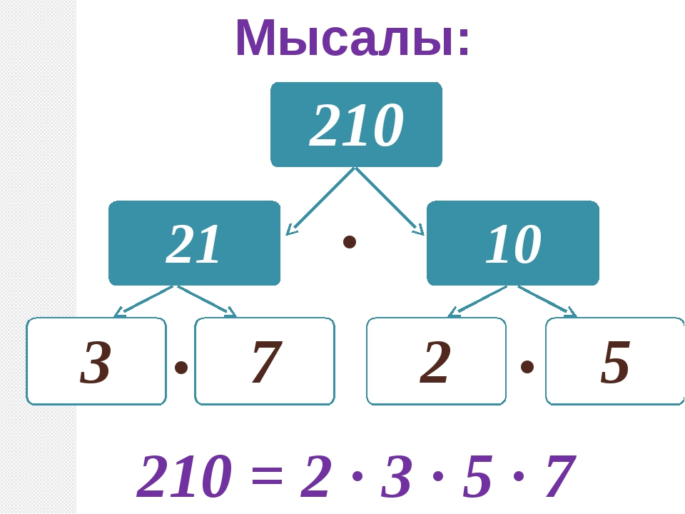 210 = 2 ∙ 3 ∙ 5 ∙ 7 Мысалы: 21 10 . 210