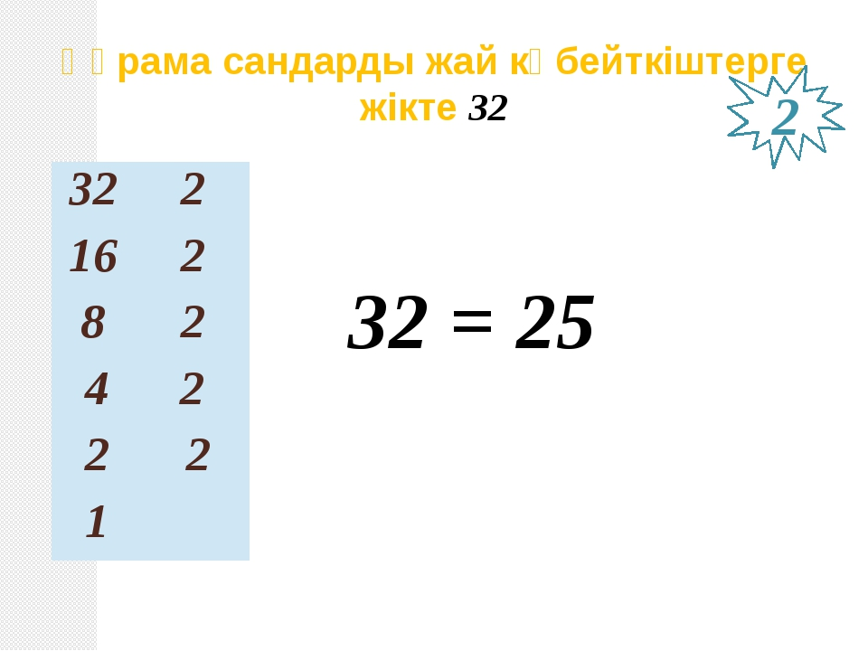 Құрама сандарды жай көбейткіштерге жікте 32 32 = 25 2 32 2 16 2 8 2 4 2 2 2 1