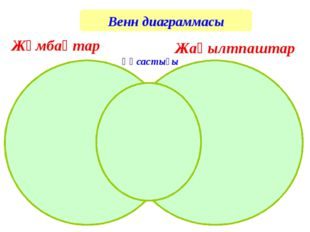 Жұмбақтар Жаңылтпаштар Ұқсастығы Венн диаграммасы