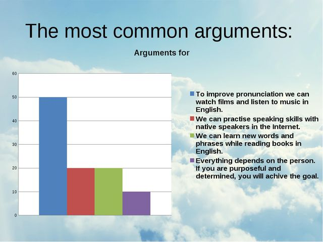 The most common arguments: