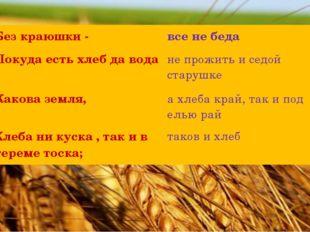 Без краюшки - все не беда Покуда есть хлеб да вода - не прожить и седой стар