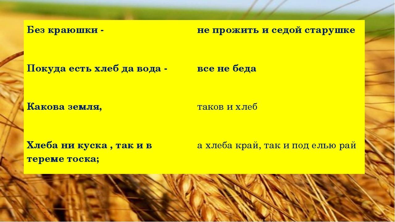 Без краюшки - не прожить и седой старушке Покуда есть хлеб да вода - все не б...