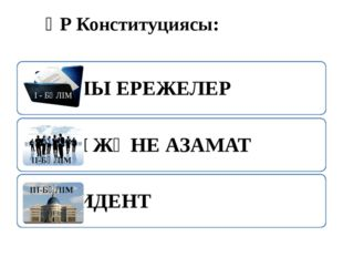 ҚР Конституциясы: І - БӨЛІМ ІІ-БӨЛІМ ІІІ-БӨЛІМ