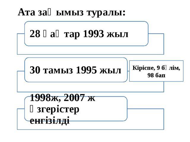 Ата заңымыз туралы: Кіріспе, 9 бөлім, 98 бап