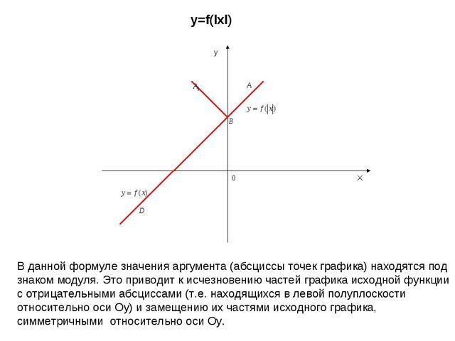 X y 0 y=f(lxl) В данной формуле значения аргумента (абсциссы точек графика) н...