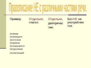 Пример.Отдельно, глагол.Отдельно, деепричас тие.Без НЕ не употребляется. (