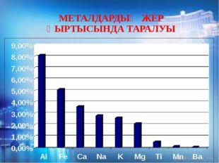 Химиялық элементтердің периодтық кестесі
