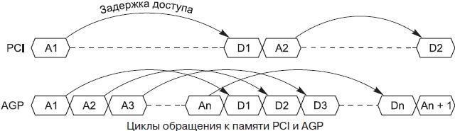 http://perscom.ru/images/stories/476.jpg