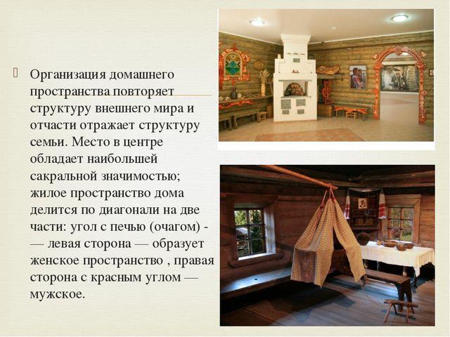 Организация домашнего пространства повторяет структуру внешнего мира и отчас...
