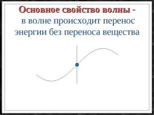 Основное свойство волны - в волне происходит перенос энергии без переноса ве