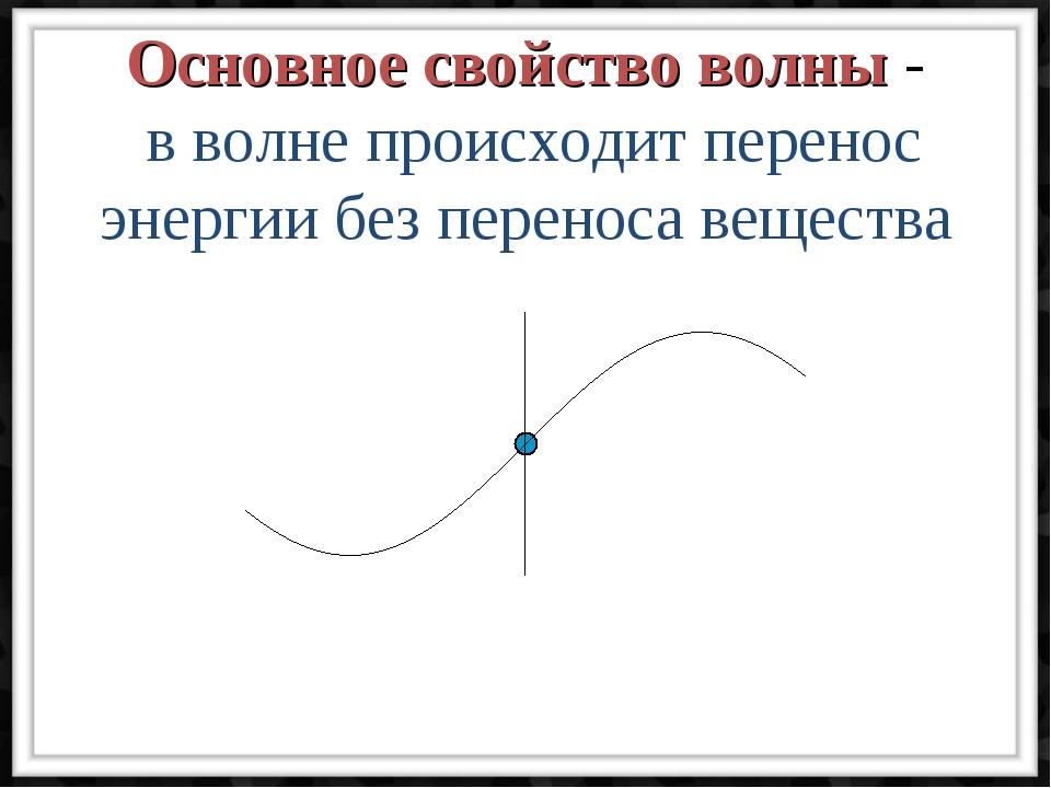 Основное свойство волны - в волне происходит перенос энергии без переноса ве...