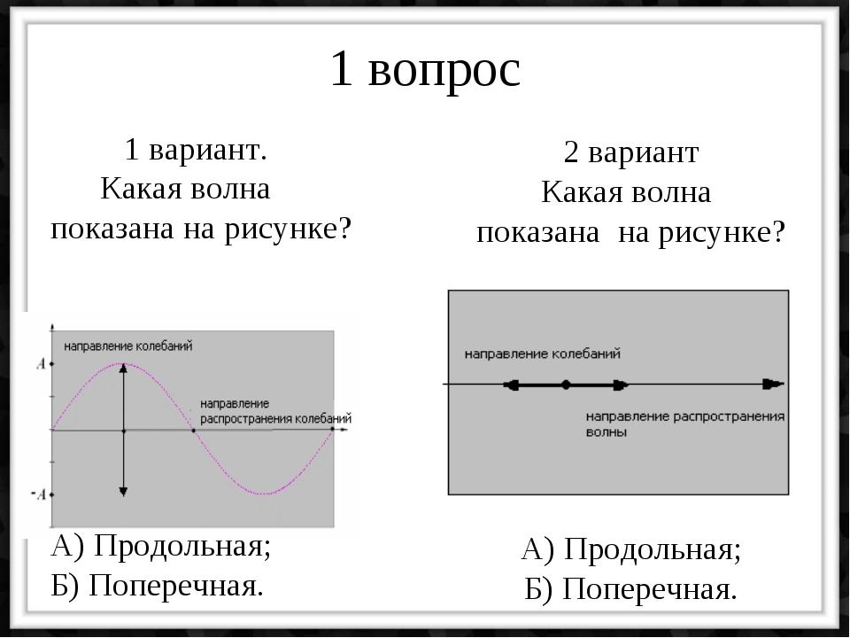 1 вопрос 1 вариант. Какая волна показана на рисунке? А) Продольная; Б) Попере...
