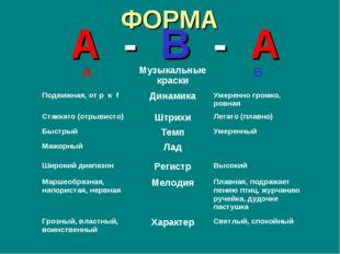 ФОРМА А - В - А АМузыкальные краскиВ Подвижная, от p к fДинамикаУмеренно
