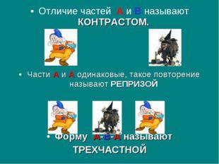 Отличие частей А и В называют КОНТРАСТОМ. Части А и А одинаковые, такое повто