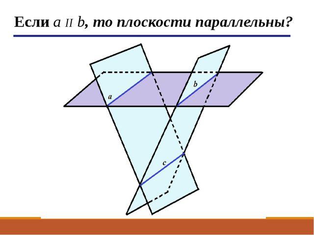 Если a II b, то плоскости параллельны?