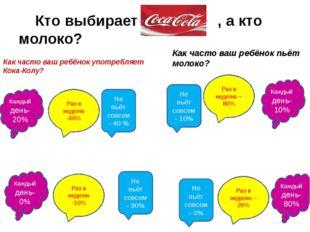 Кто выбирает , а кто молоко? Как часто ваш ребёнок употребляет Кока-Колу? Ка