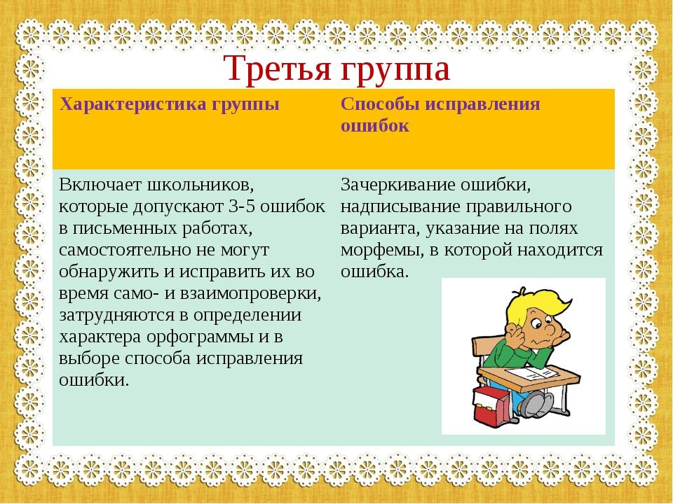 Третья группа Характеристика группыСпособы исправления ошибок Включает школь...