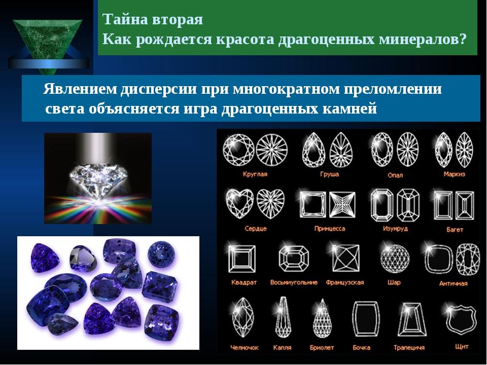 Тайна вторая Как рождается красота драгоценных минералов? Явлением дисперсии...