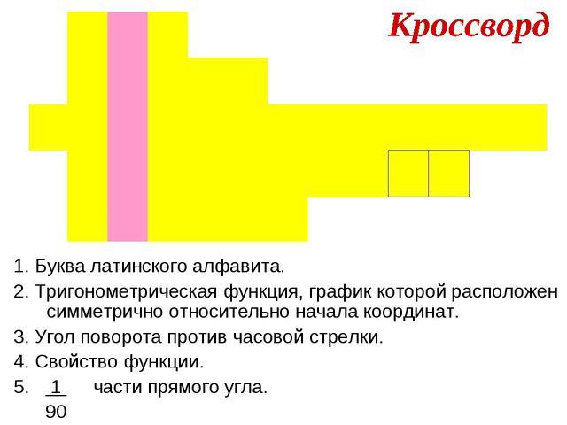 1. Буква латинского алфавита. 2. Тригонометрическая функция, график которой р...
