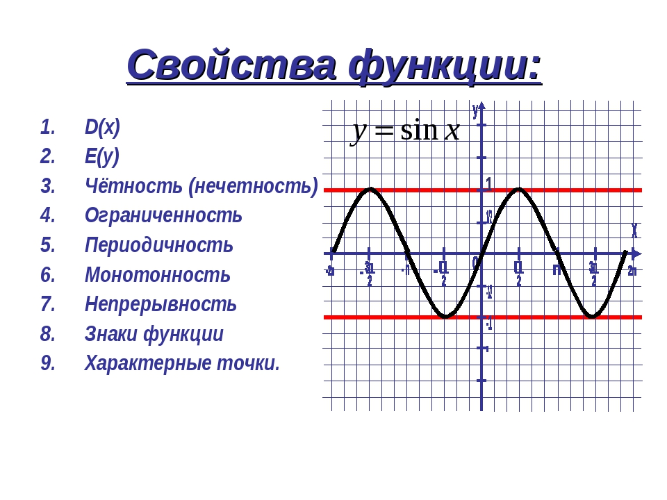 Свойства функции: D(x) E(y) Чётность (нечетность) Ограниченность Периодичност...