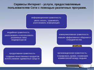Сервисы Интернет - услуги, предоставляемые пользователям Сети с помощью разли