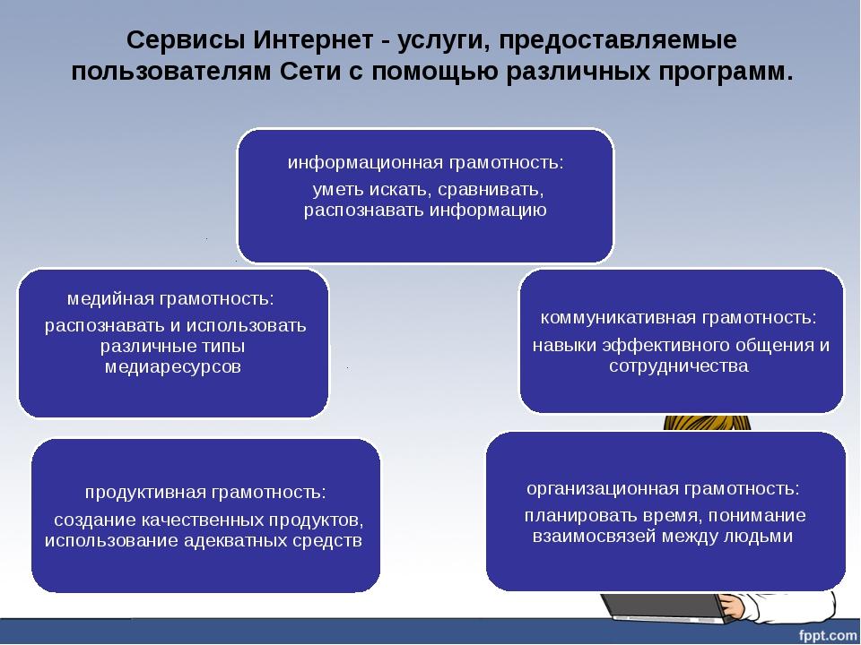 Сервисы Интернет - услуги, предоставляемые пользователям Сети с помощью разли...