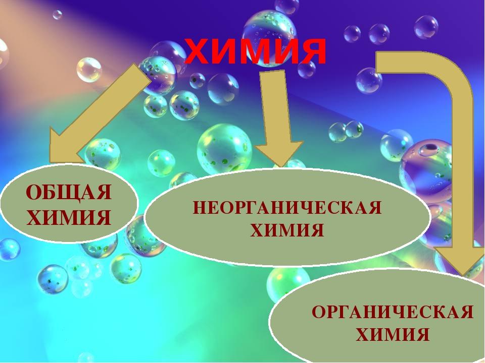 химия ОБЩАЯ ХИМИЯ НЕОРГАНИЧЕСКАЯ ХИМИЯ ОРГАНИЧЕСКАЯ ХИМИЯ