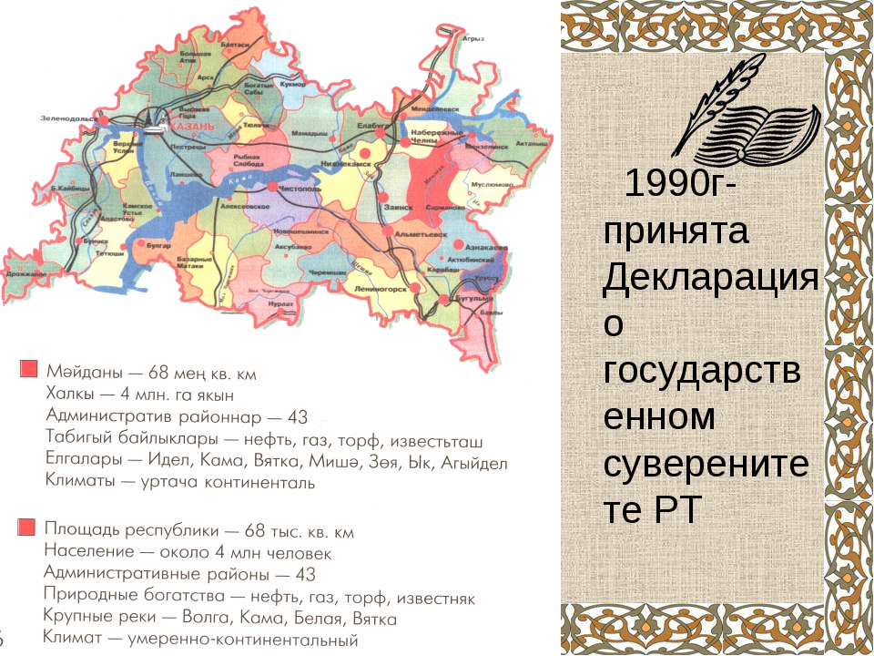 1990г- принята Декларация о государственном суверенитете РТ